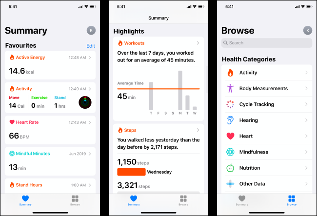 Different pages in Health app