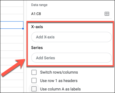 "Click ""Add X-Axis"" or ""Add Series"" to add an X or Y-axis to a Google Sheets chart or graph in the Chart Editor panel."