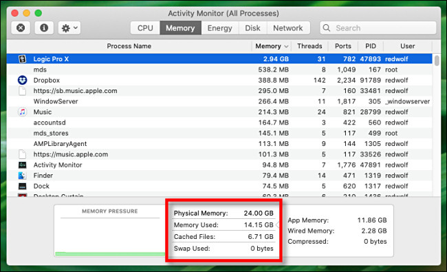 """The """"Memory"""" tab in """"Activity Monitor."""""""