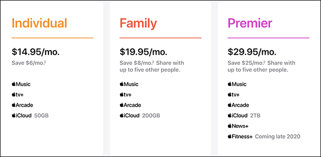 "The Apple One ""Individual,"" ""Family,"" and ""Premier"" plans on the website."